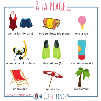 At the beach - French words 1