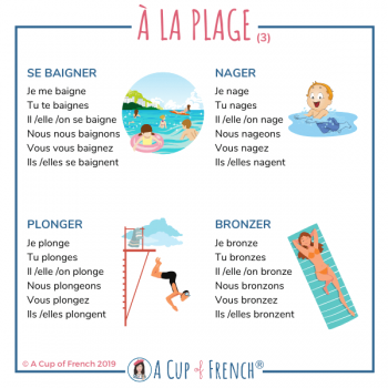 At the beach - French verbs