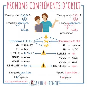 French object pronouns 1