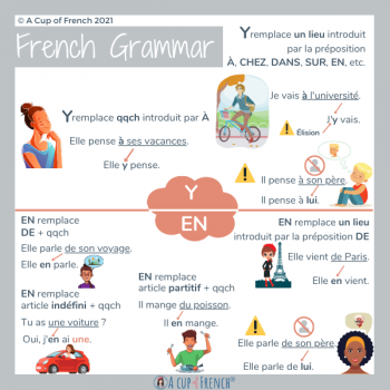 When and how to use French pronouns EN and Y
