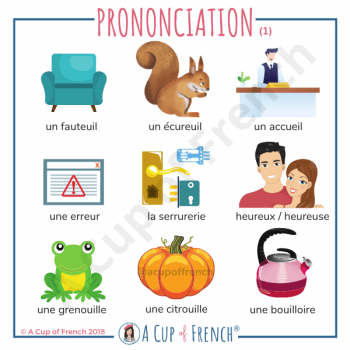 Difficult French pronunciation 1