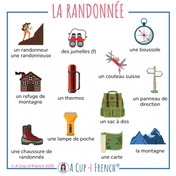 Hiking French words