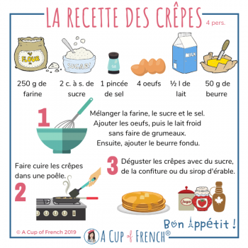 Pancakes recipe in French