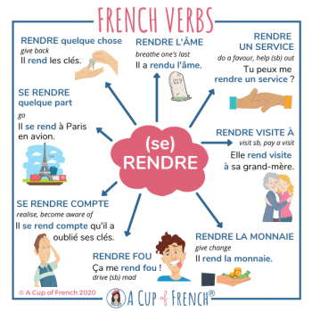 French expressions with the verb RENDRE
