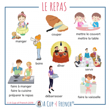 French verbs - the meal