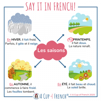 Seasons in French 1