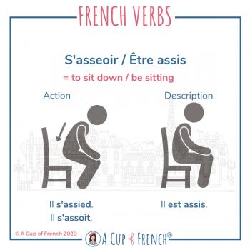 S'asseoir - Être assis