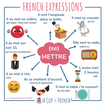 French verb METTRE