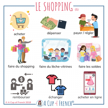 French words - shopping (1)