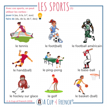 Sports - French words 1
