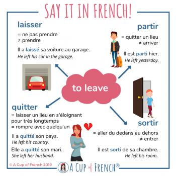 French verbs - To leave