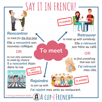 To meet in French 1
