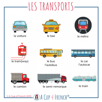 Means of transport - French words 1