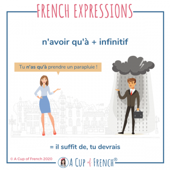 French expression - n'avoir qu'à