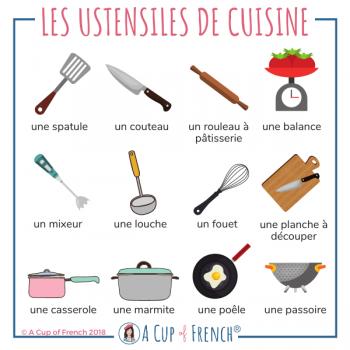 Kitchen utensils in French