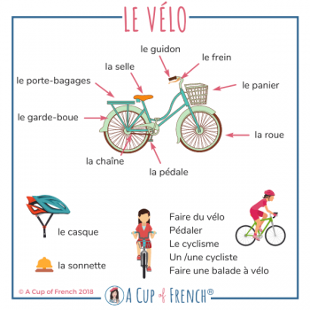 Bicycle - French words