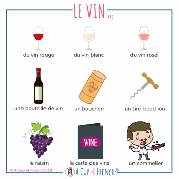 French words about wine (1)