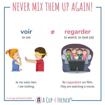 French verbs - VOIR / REGARDER