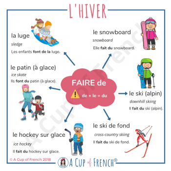 Winter activities in French